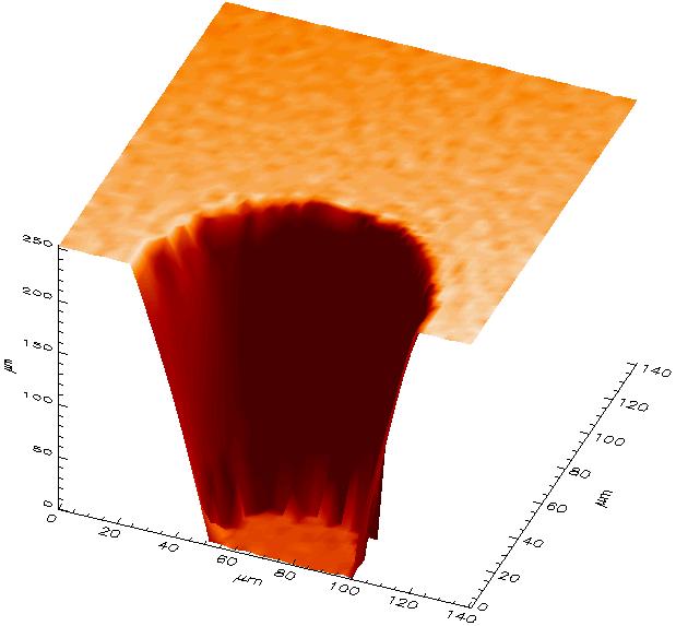 Hole pattern shape